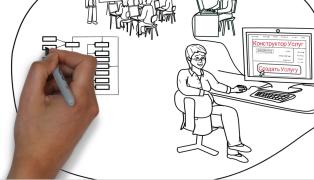 Систематика, создание анимации, графика